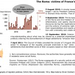 Roma: victims of France's security policy