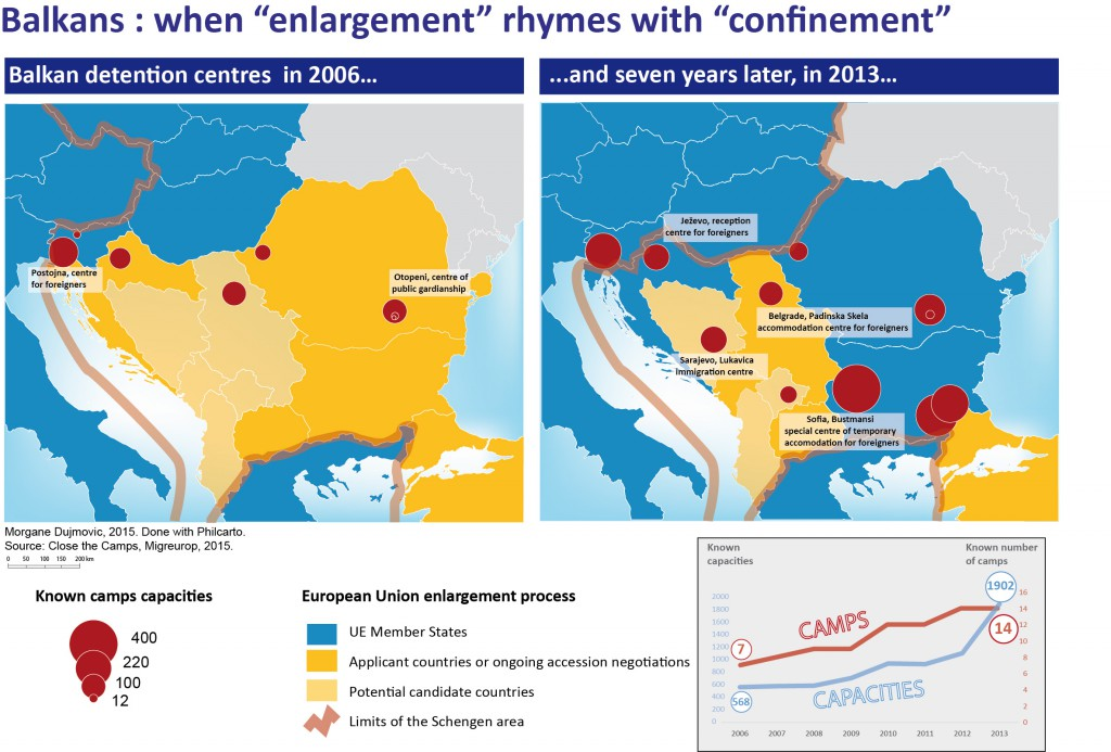"Balkans : when ""enlargement"" rhymes with ""confinement"""
